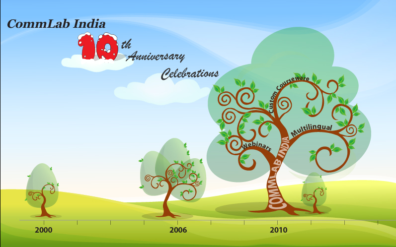 CommLab India Celebrates 10 Years of Success in ELearning Industry