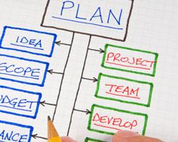 Tips For Effective Workforce Planning