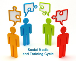 Social Media and The Training Cycle