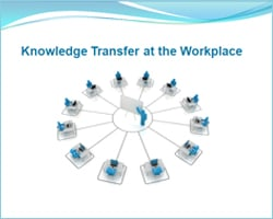 Free Presentation: Knowledge Transfer at the Workplace