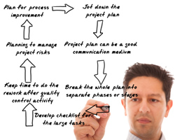 7 Planning Tips for Project Manager