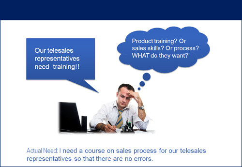 Importance of Setting Right Learning Objectives for an eCourse