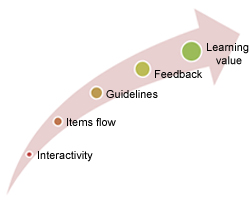 5 Tips to Evaluate the Effectiveness of Assessments in E-learning