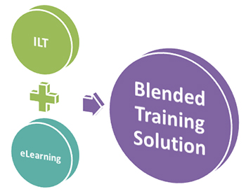 Why Choose Blended Solutions for Training?