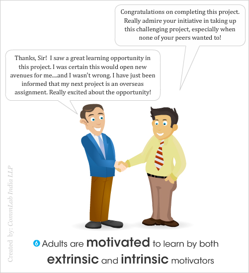 Extrinsic and Intrinsic motivation in E-learning
