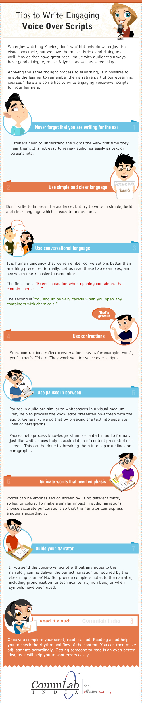 Infographic: Voice Over Scripts in E-Learning or PowerPoint Presentations