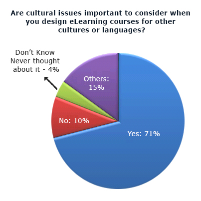 The Culture and Learning Connection