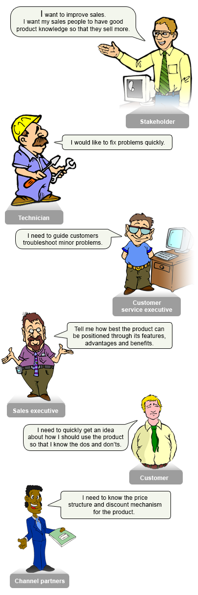 what product training means for different audiences