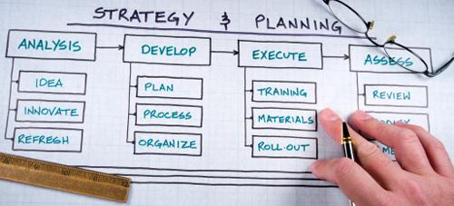 Strategy and Planing