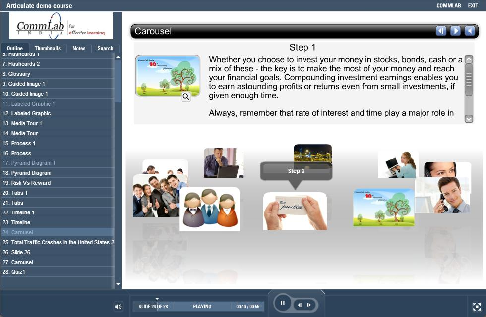 Carousel Interactivity Developed in Articulate