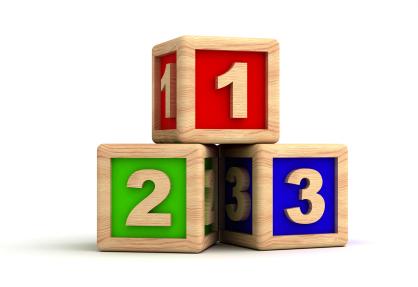Three Steps to Chunk Information