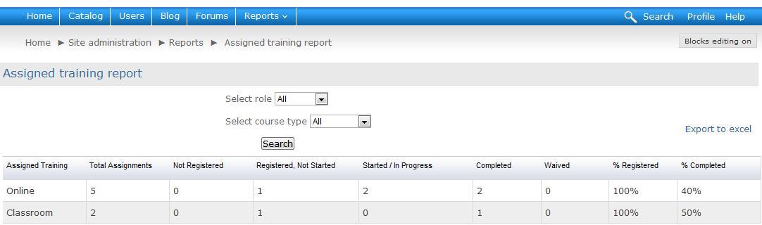 course registration or enrollment or completion report
