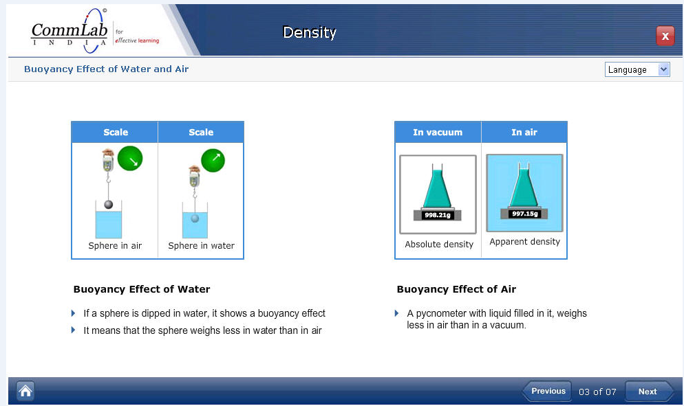 Screen shot of an eLearning course