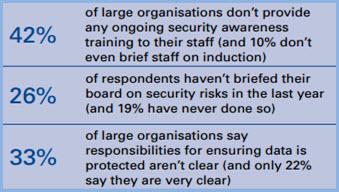 Information Security Breaches Survey