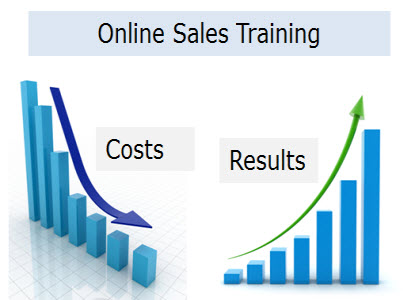 Online Sales Training to Cut Costs and Improve Results - Best Practices