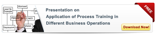 View Presentation on Application of Process Training in Different Business Operations