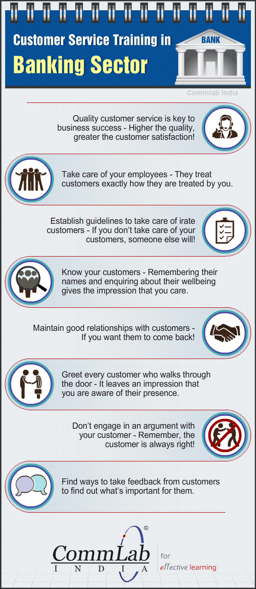 Customer Service Training In Banking Sector – INFOGRAPHIC