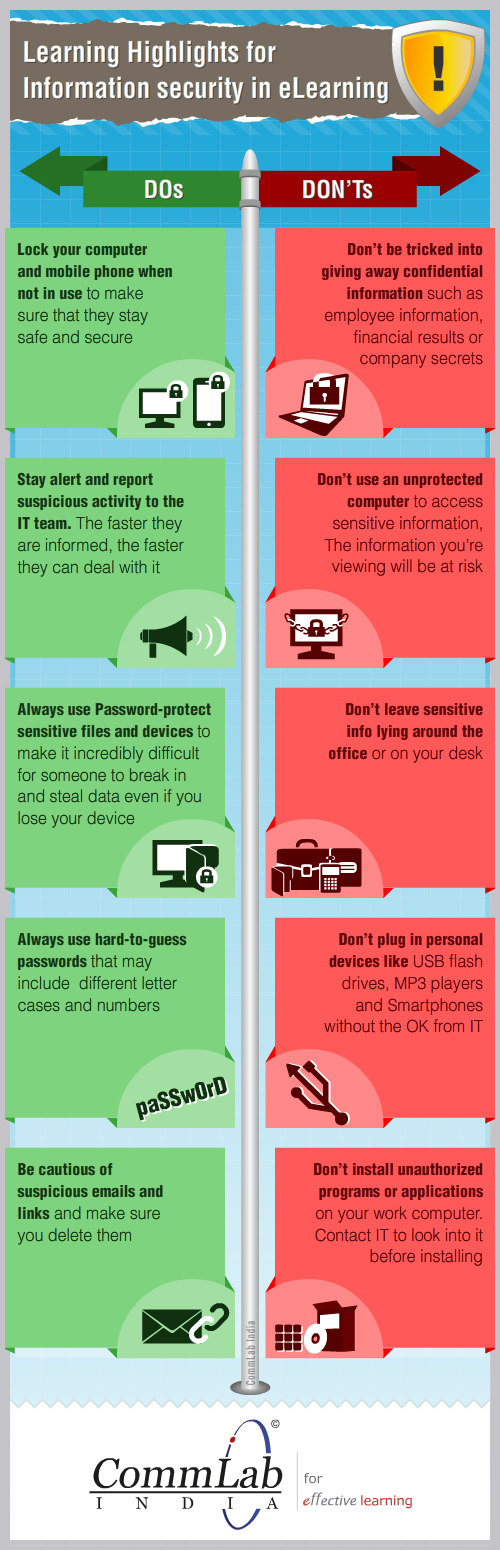 Learning Highlights from Information Security program – INFOGRAPHIC