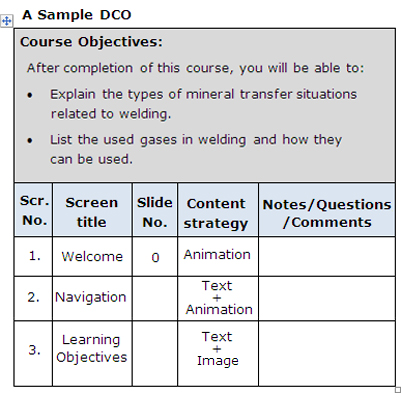 Why Detailed Content Outline Becomes a Base to the Storyboard?