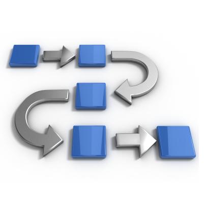 Improving Employee Performance Through Process Training