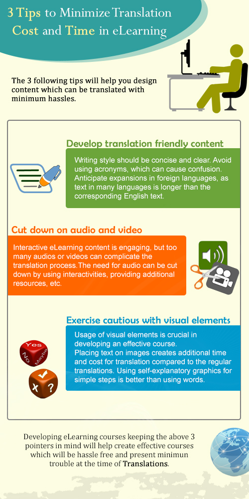 3 Tips to Cut Down Translation Cost and Time in eLearning – An Infographic