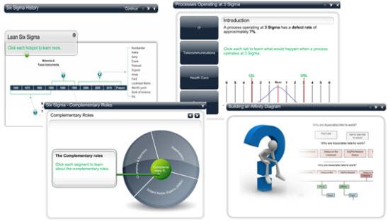 Screenshot Showing Interactivities