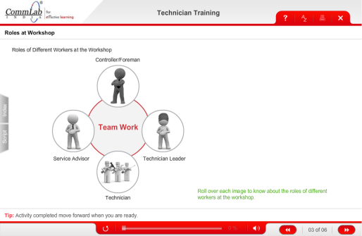 Technician Training eLearning