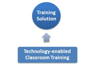 Taking Technology INTO Classrooms