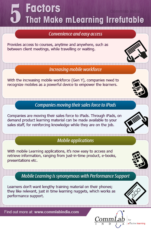 Five Factors That Make mLearning Unavoidable An Infographic
