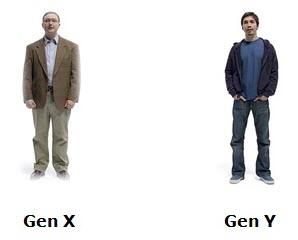 Gen X vs Gen Y