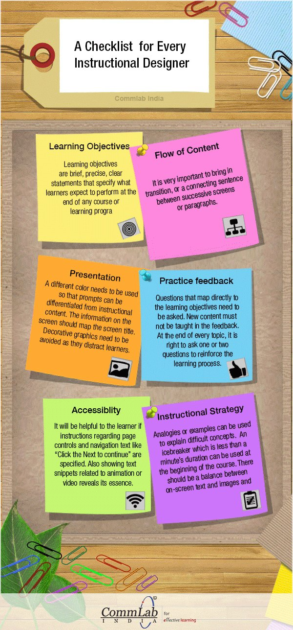 A Checklist for Every Instructional Designer – An Infographic
