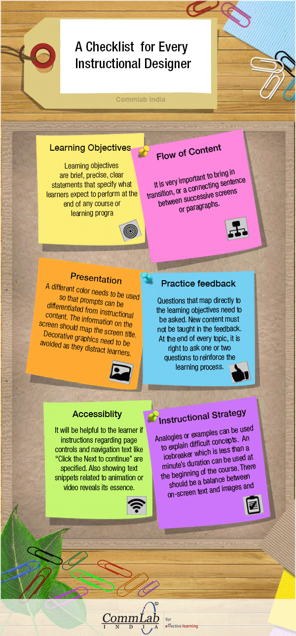 A Checklist for Every Instructional Designer - An Infographic