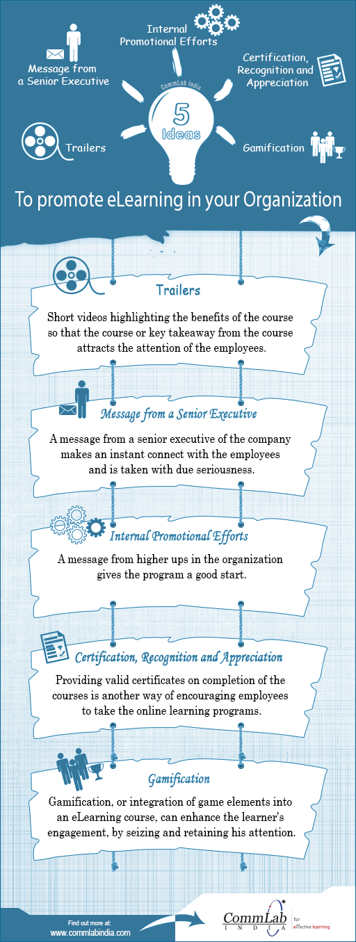 5 Ideas To Promote eLearning in Your Organization – An Infographic