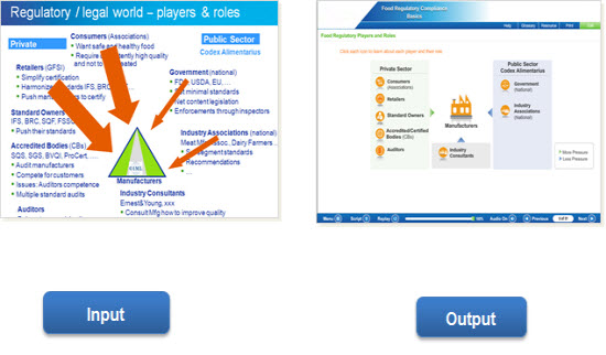 Screen Shot of the eLearning Course