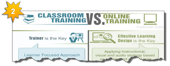Classroom Training VS. Online Training