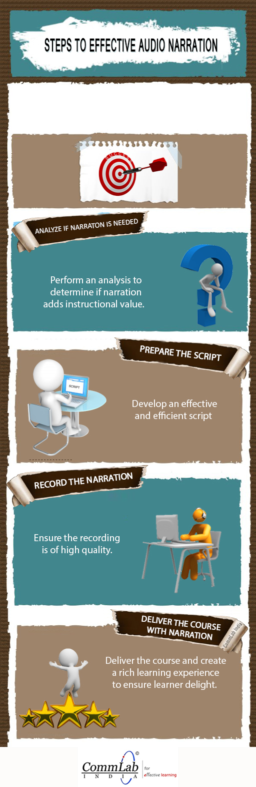 Steps  for Effective Audio Narration – An Infographic