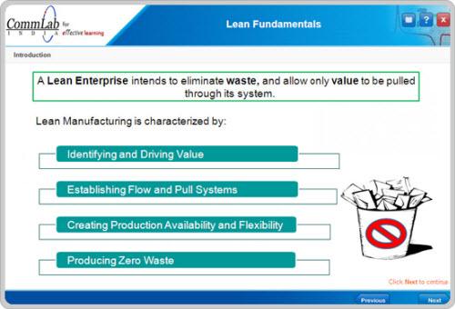 Lean Fundamentals eLearning