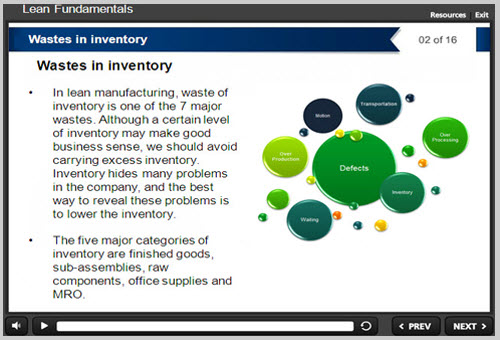 Lean Manufacturing eLearning