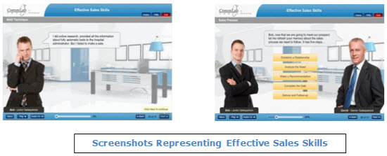 Screenshots Representing Effective Sales Skills