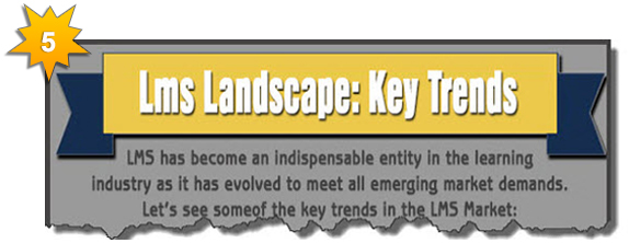 Six Key Trends in LMS Landscapes