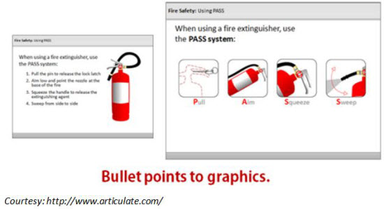 Bullet points to graphics