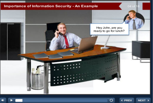 Importance of Information Security Training