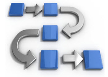 Training through Process Flow Diagrams and Tables
