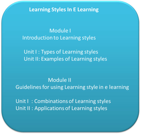 Learning styles in eLearning