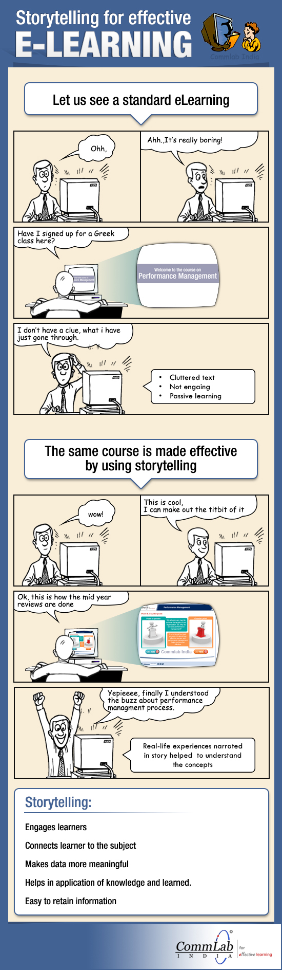 Storytelling For Effective E-learning - An Infographic