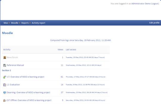 LMS activity report