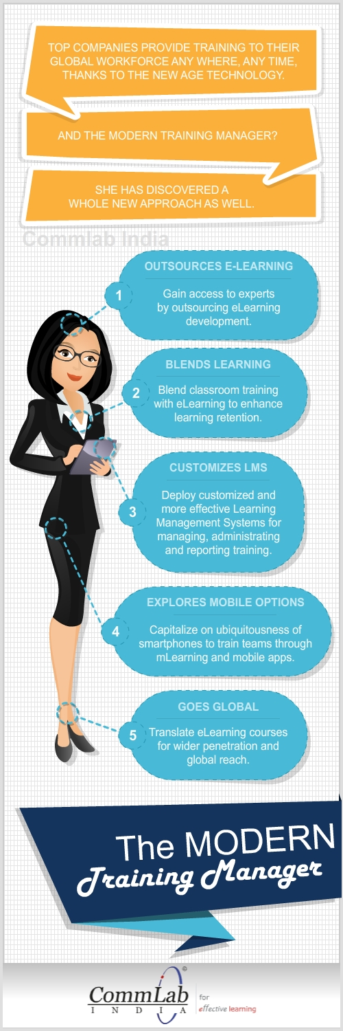 The Modern Training Manager - An Infographic