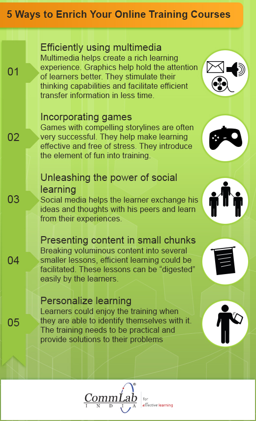 5 Ways to Enrich Your Online Training Courses - An Info graphic