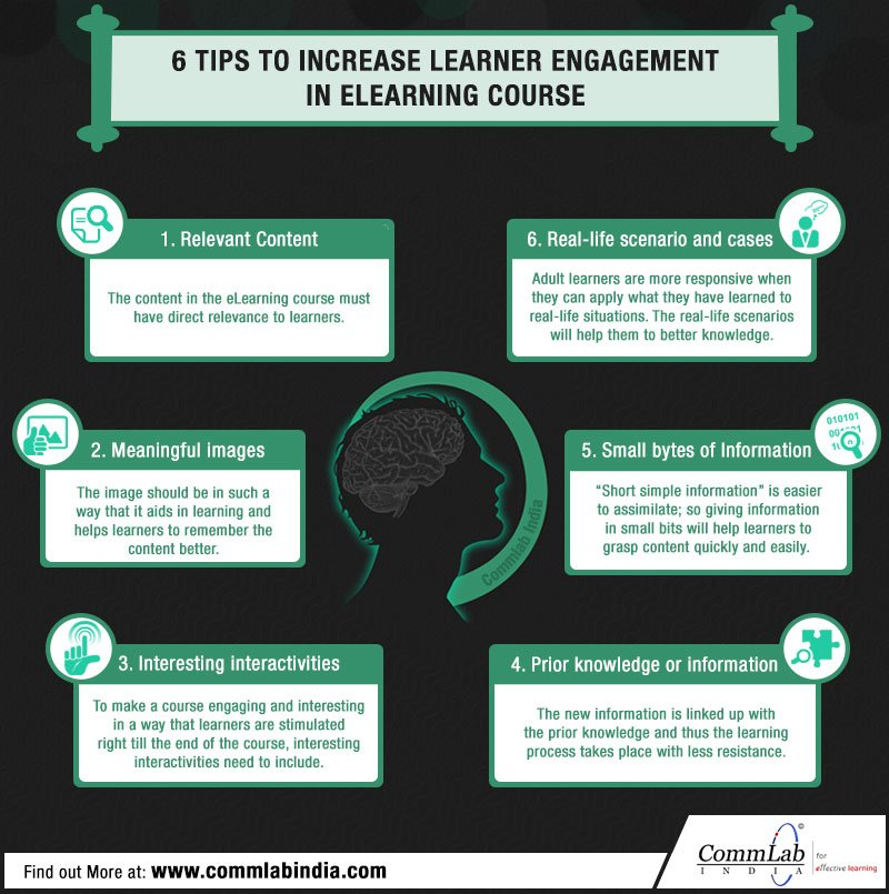 Elements that Keep Learners Glued to the Course – An Infographic