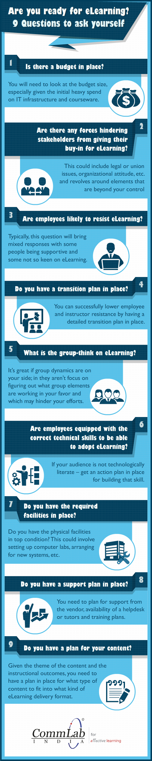 Are you Ready for E-learning? - 9 Questions to Ask Yourself